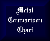 Metal Comparison Chart Between Christian And Secular Metal Bands